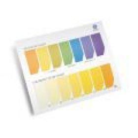PH COLOR CHART